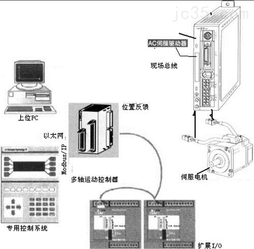 msd200a伺服接线图