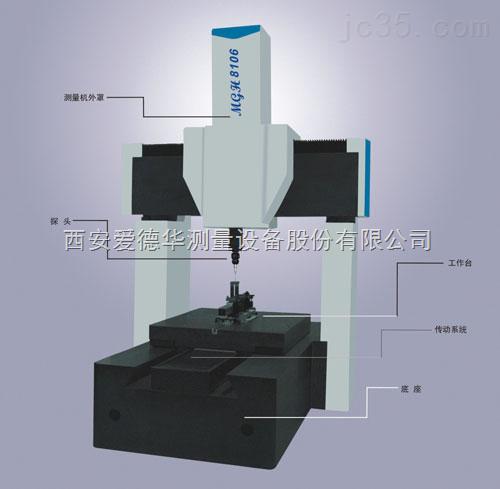 爱德华MGH-高精度系列三坐标测量机