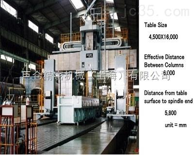 新日本工机SNK双龙门架动柱式龙门加工中心价格