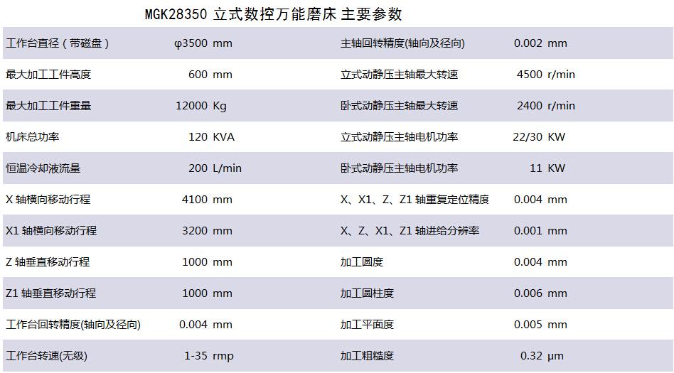 高精度数控立式磨床技术参数